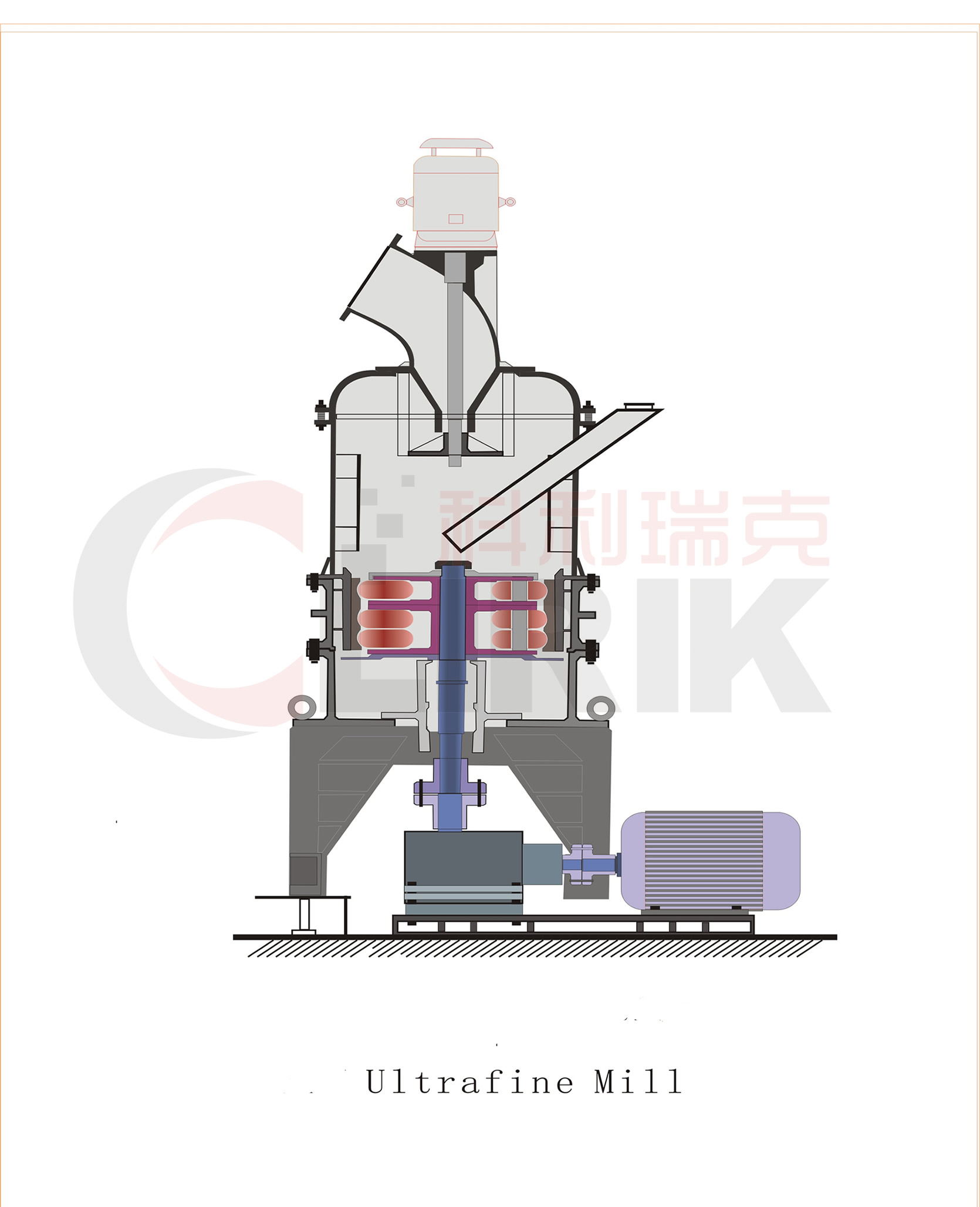 the application of vertical roller mill Grinding of cement clinker and granulated blast furnace slag in roller grinding mills the breakthrough in grinding this type of material on the vertical roller mill did not take place until the beginning of the 1990's 1935 the first the biggest breakthrough in this field of application.