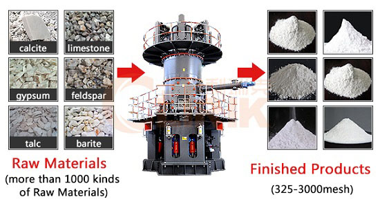ultra fine vertical roller mill